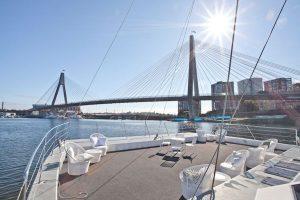 Bridge View in Sydney